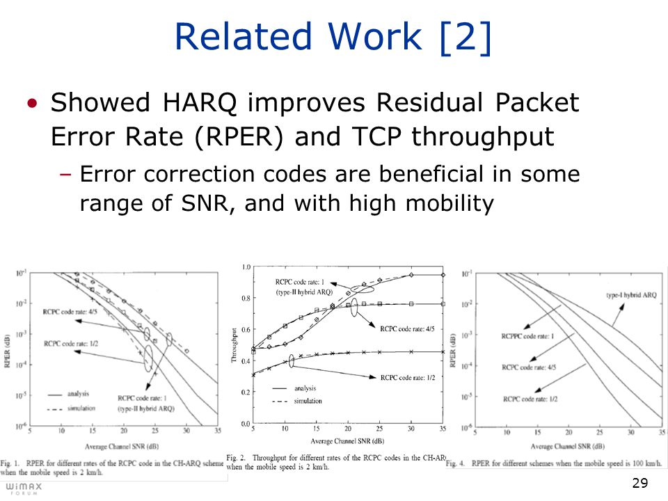 Related Work [2] Showed HARQ improves Residual Packet Error Rate (RPER) and TCP throughput.